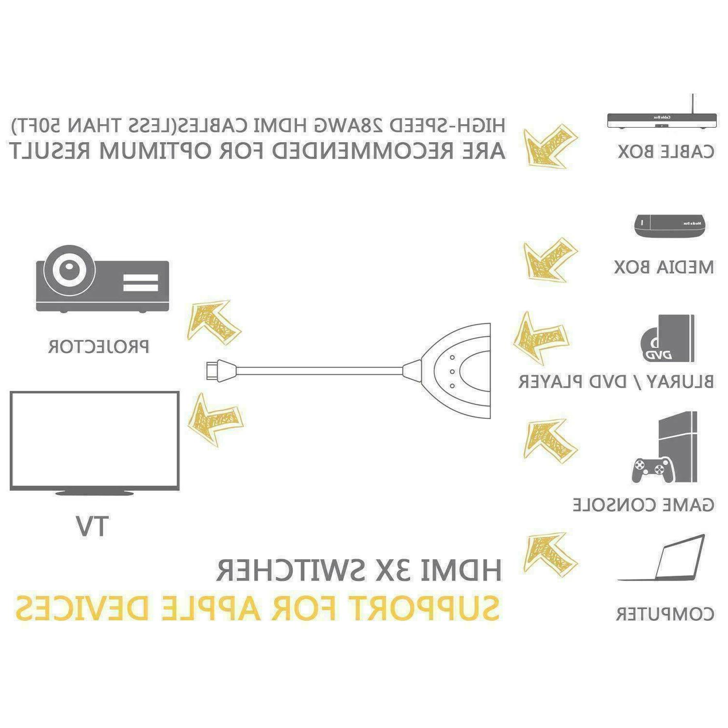 2K 3in HDMI Hub TV Adapter HD for