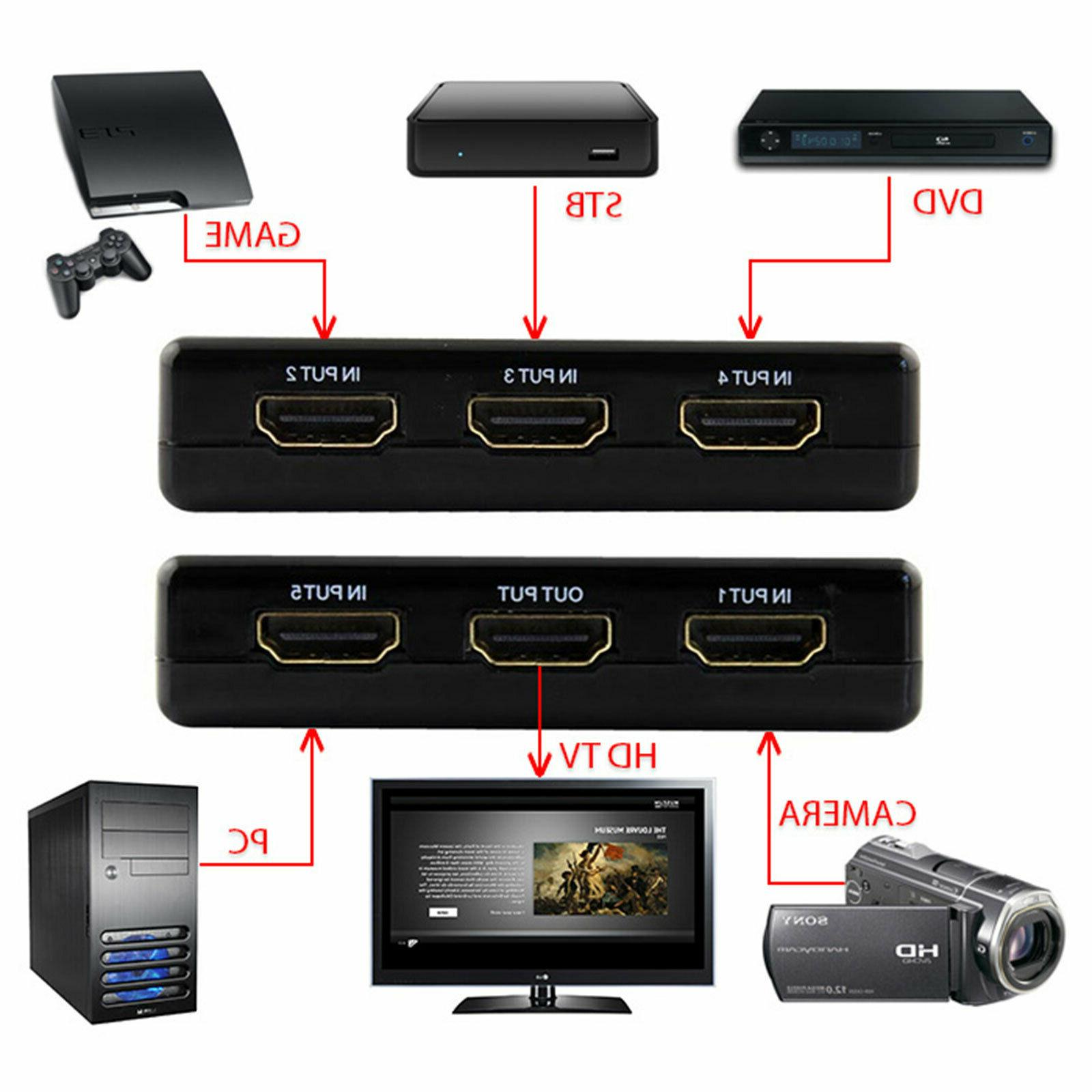 3D Port HDMI Selector Splitter Hub For