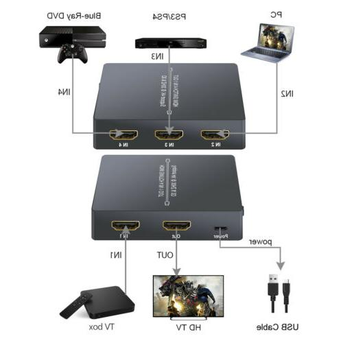 HDMI Switch HDMI with Function HDMI Hub In 1 Out Remote