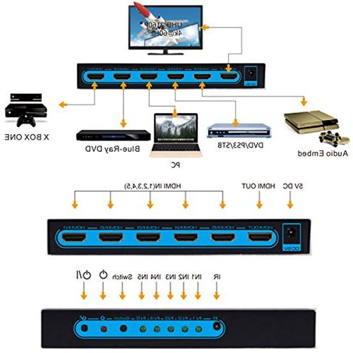 5 HDMI with IR Support Auto Switch, 2.2,HDR,Full