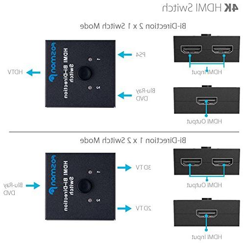 4K@60Hz Switch Bi-Directional Switcher with for HDTV, DVD, Satellite, and