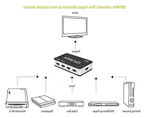 Kinivo 501BN Premium 5 port High HDMI switch with remote AC adapter 1080p