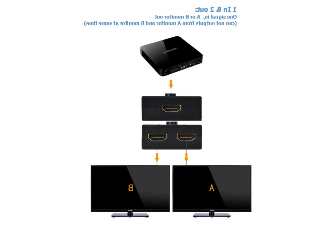 HDMI Switcher Splitter HDCP 1x2 Out