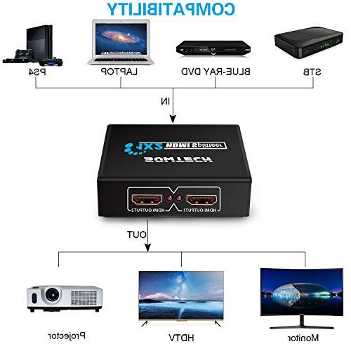 SOWTECH 1X2 Version 1.4 Full 1080P 1 2 Support Dual Monitor