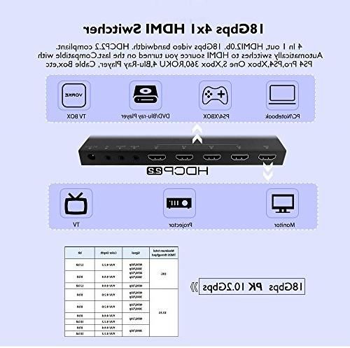 VORKE Switch 4k2k@60Hz18Gbps 4 in 1 Out Auto ARC Optical Remote Control