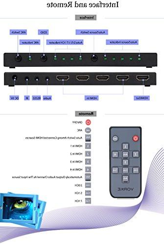 VORKE HDMI Switch HDR 4k2k@60Hz18Gbps Out Auto ARC with Optical Remote Control