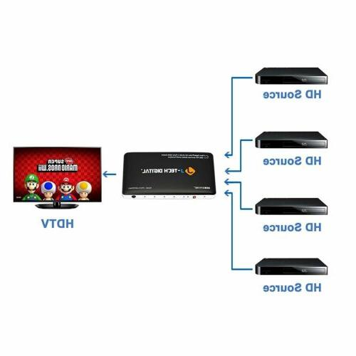 J-Tech 4K x 2K HDMI with Remote Control